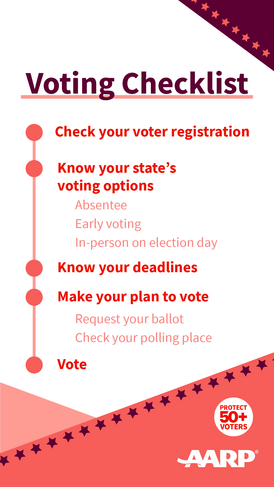 Make Your Vote Count in 2020